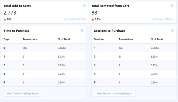 Google Analytics Ecommerce Tracking for WordPress - Wordpress